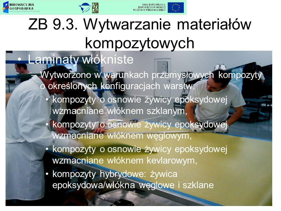 ZB 9.3. Wytwarzanie materiałów kompozytowych