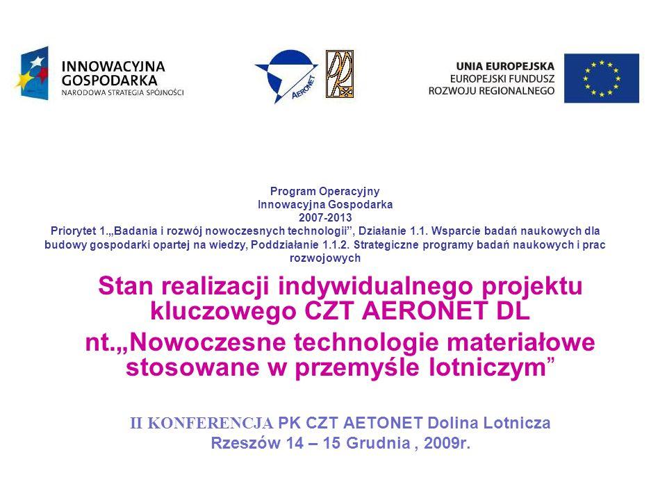 Stan realizacji indywidualnego projektu kluczowego CZT AERONET DL
