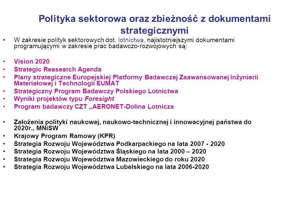Polityka sektorowa oraz zbieżność z dokumentami strategicznymi
