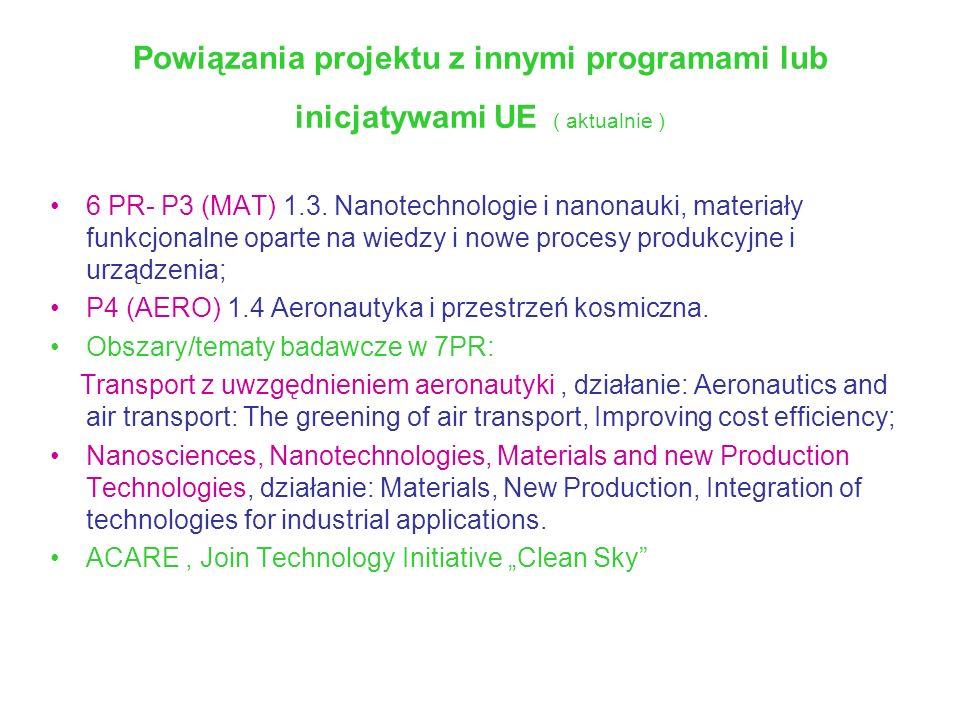 Powiązania projektu z innymi programami lub inicjatywami UE ( aktualnie )