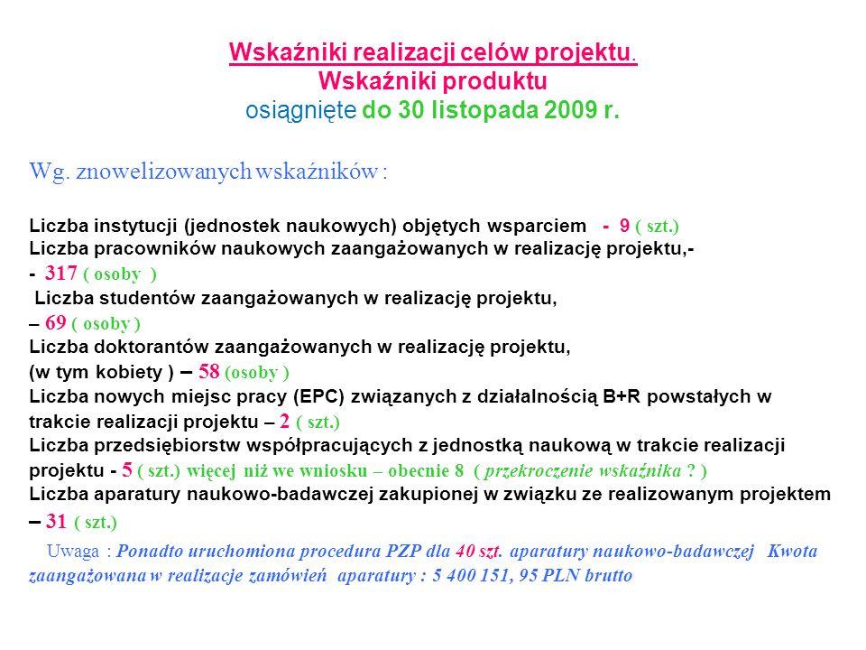 Wg. znowelizowanych wskaźników :