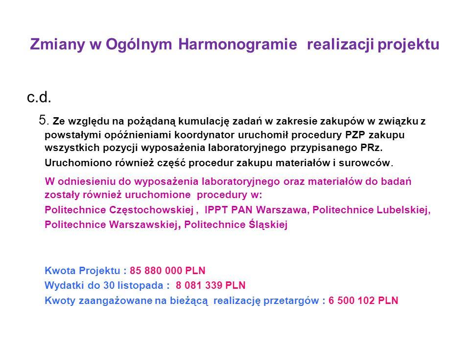 Zmiany w Ogólnym Harmonogramie realizacji projektu