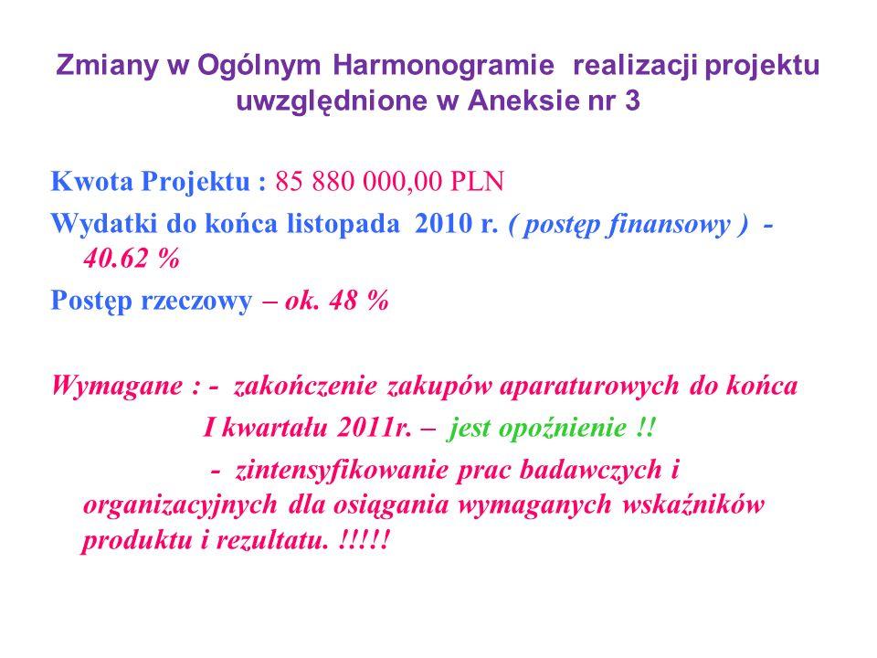 Zmiany w Ogólnym Harmonogramie realizacji projektu uwzględnione w Aneksie nr 3