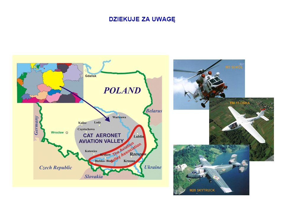 DZIEKUJE ZA UWAGĘ W3 SOKÓŁ EM-11 ORKA M28 SKYTRUCK