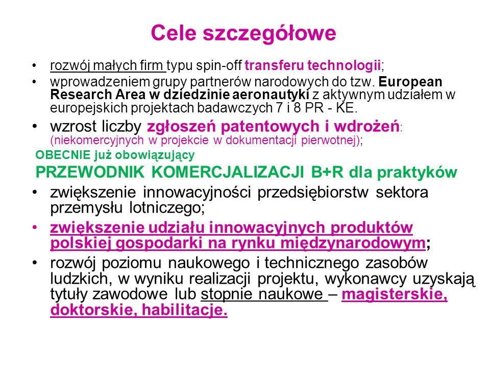 Cele szczegółowe rozwój małych firm typu spin-off transferu technologii;