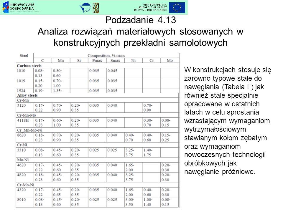 Podzadanie 4.13 Analiza rozwiązań materiałowych stosowanych w konstrukcyjnych przekładni samolotowych