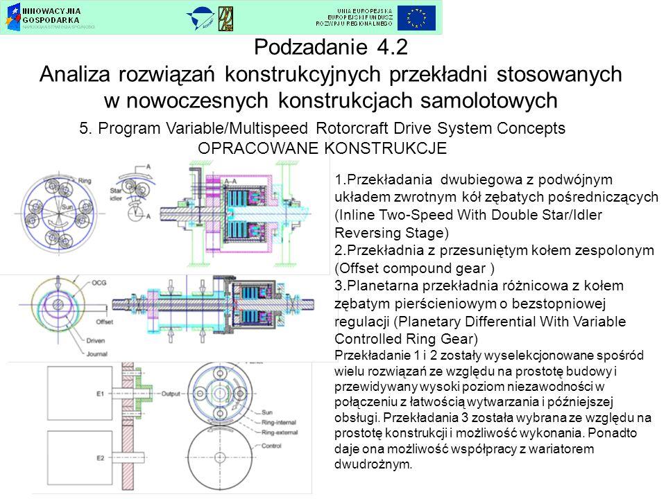 Podzadanie 4.2 Analiza rozwiązań konstrukcyjnych przekładni stosowanych w nowoczesnych konstrukcjach samolotowych