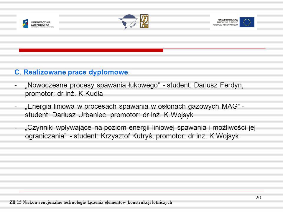 C. Realizowane prace dyplomowe: