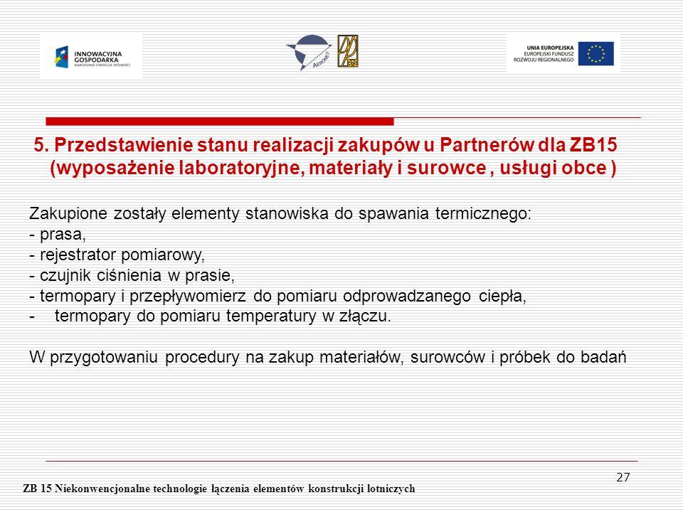 (wyposażenie laboratoryjne, materiały i surowce , usługi obce )