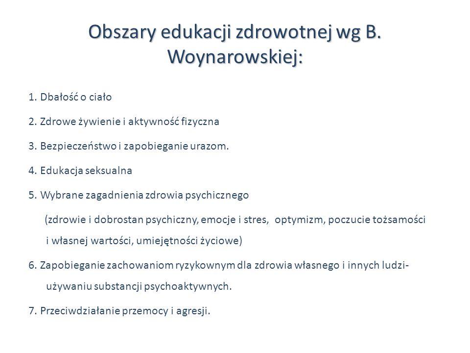 Obszary edukacji zdrowotnej wg B. Woynarowskiej: