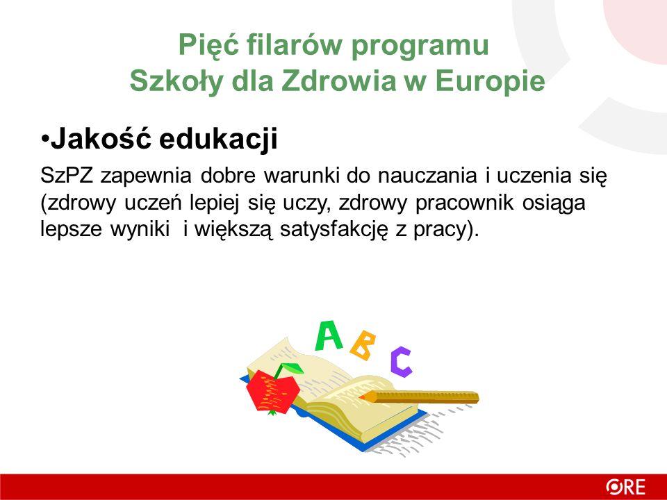 Pięć filarów programu Szkoły dla Zdrowia w Europie