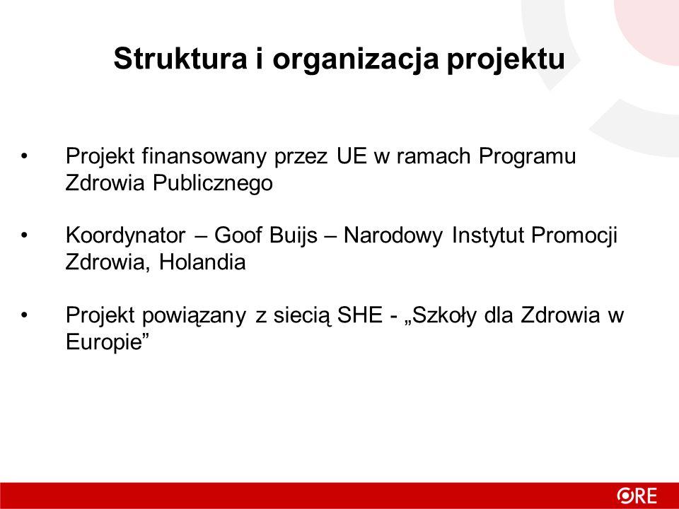 Struktura i organizacja projektu