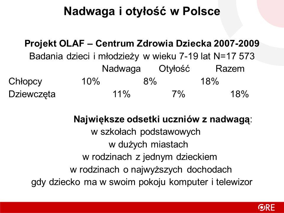Nadwaga i otyłość w Polsce