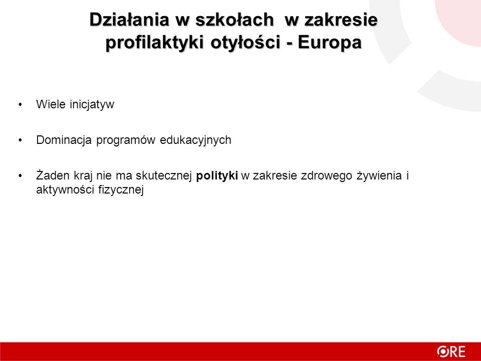 Działania w szkołach w zakresie profilaktyki otyłości - Europa