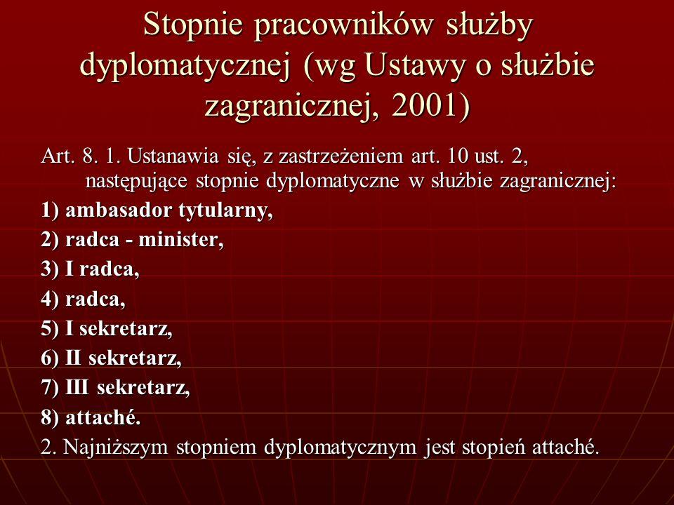 Stopnie pracowników służby dyplomatycznej (wg Ustawy o służbie zagranicznej, 2001)