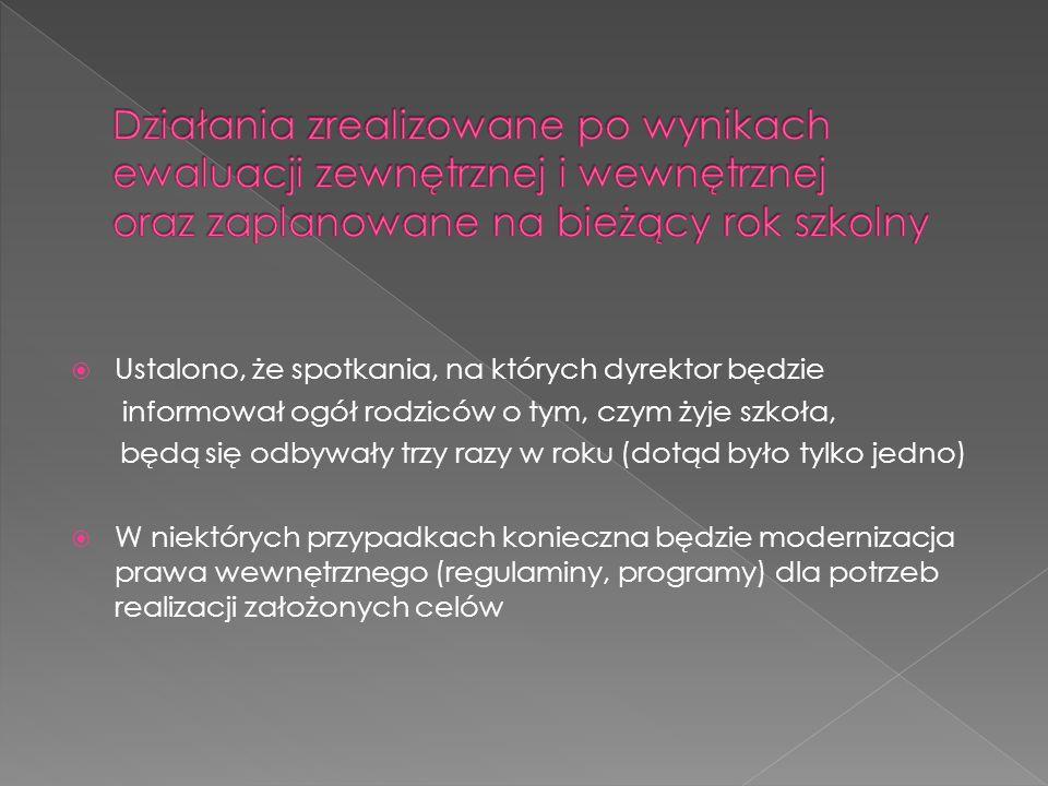 Działania zrealizowane po wynikach ewaluacji zewnętrznej i wewnętrznej oraz zaplanowane na bieżący rok szkolny