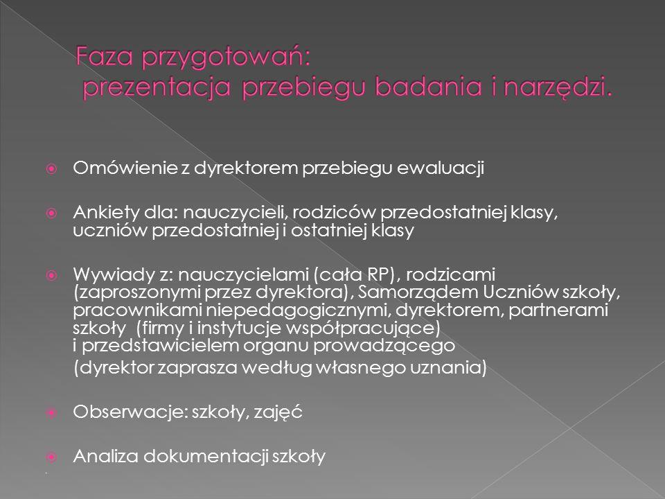 Faza przygotowań: prezentacja przebiegu badania i narzędzi.