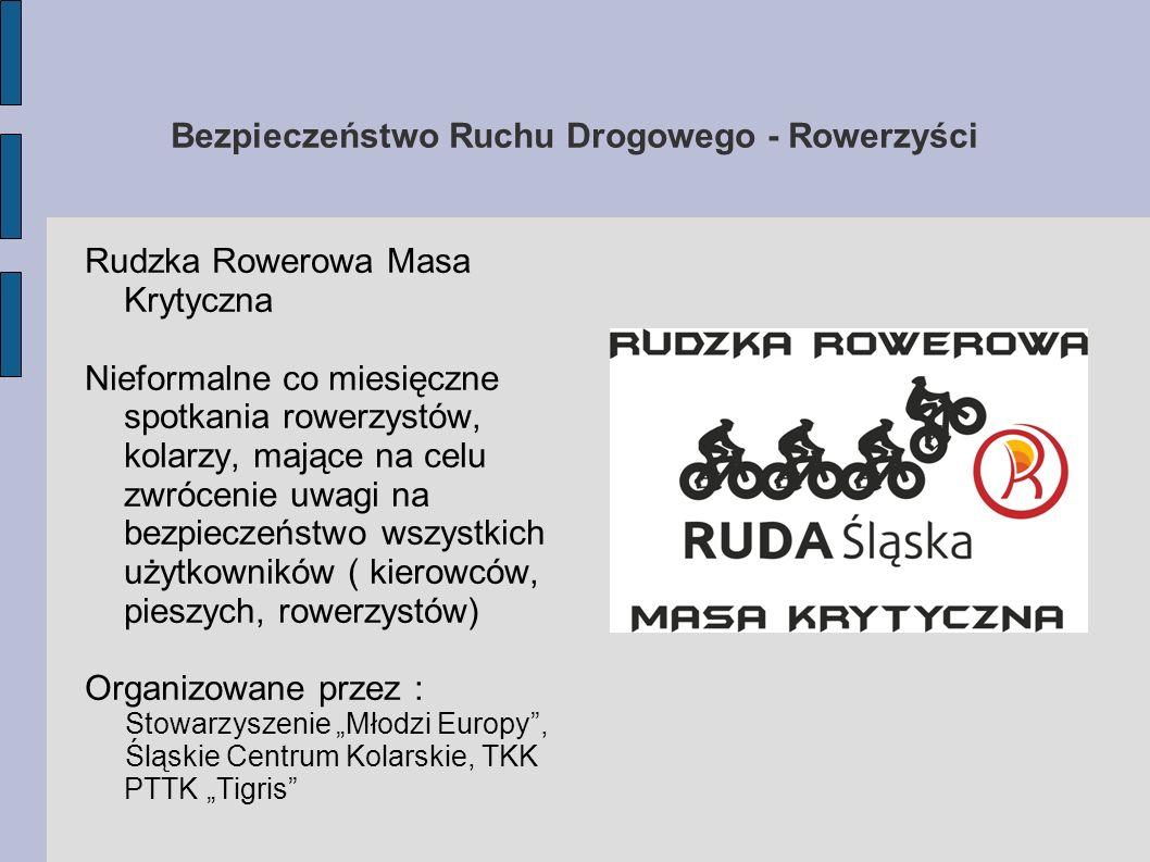 Bezpieczeństwo Ruchu Drogowego - Rowerzyści