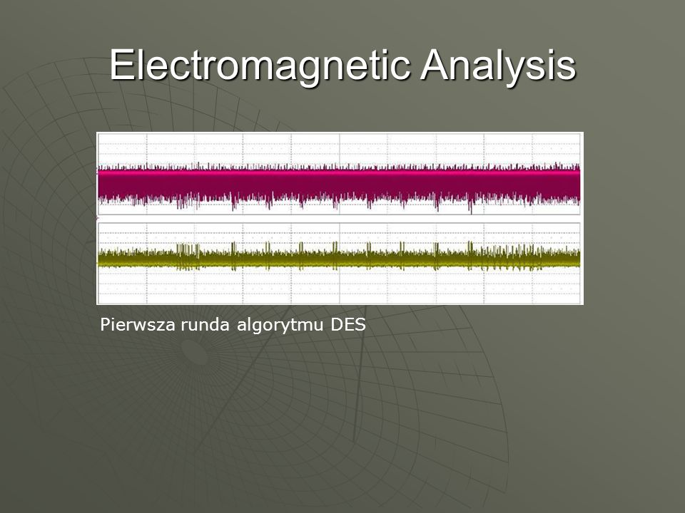 Electromagnetic Analysis