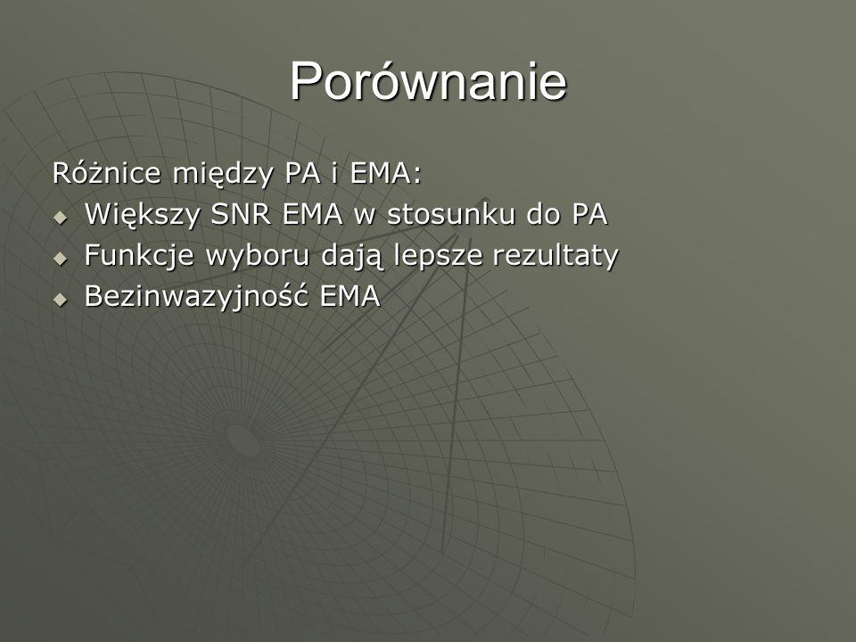 Porównanie Różnice między PA i EMA: Większy SNR EMA w stosunku do PA