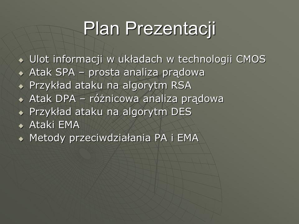 Plan Prezentacji Ulot informacji w układach w technologii CMOS