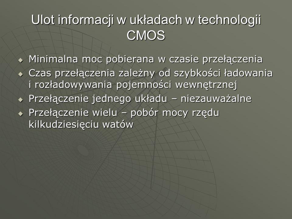 Ulot informacji w układach w technologii CMOS