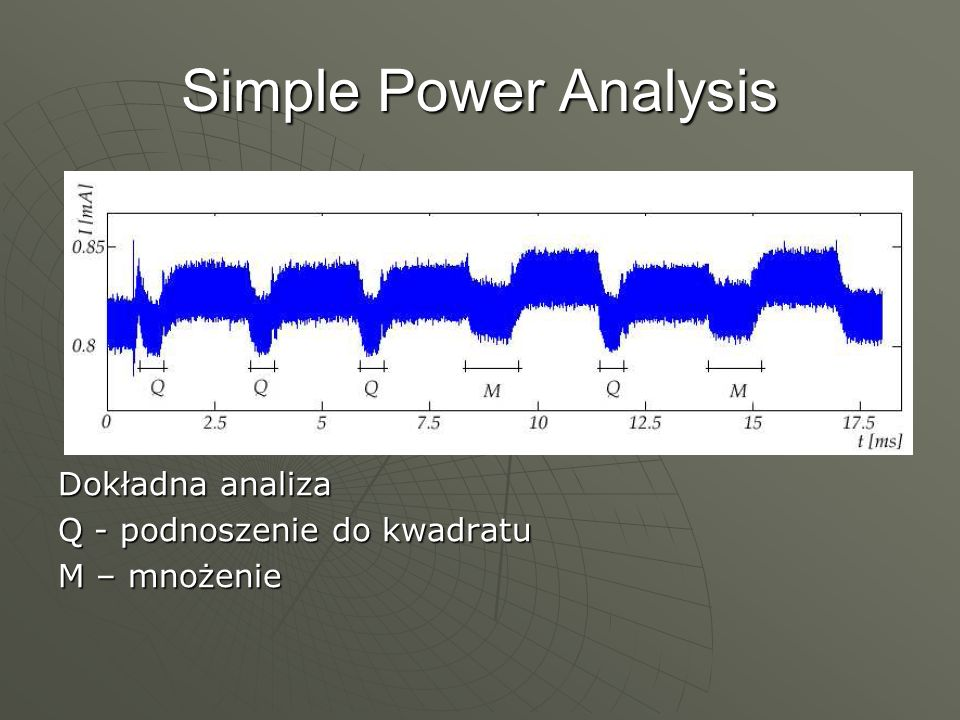 Simple Power Analysis Dokładna analiza Q - podnoszenie do kwadratu