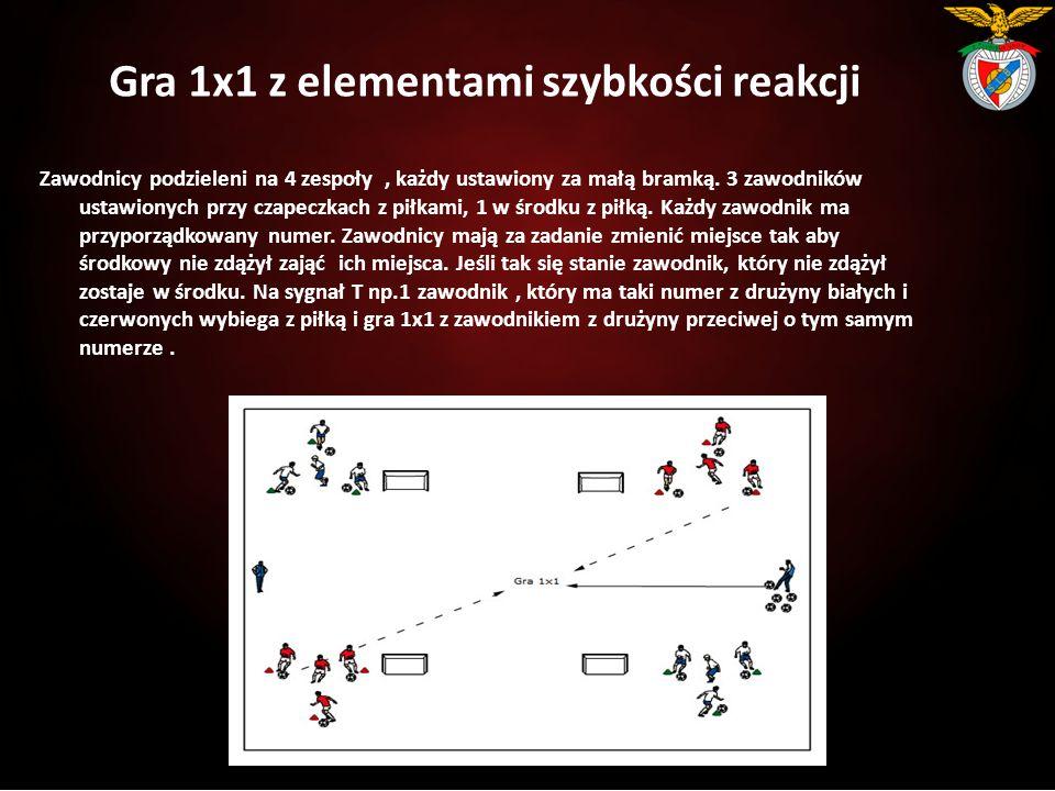 Gra 1x1 z elementami szybkości reakcji