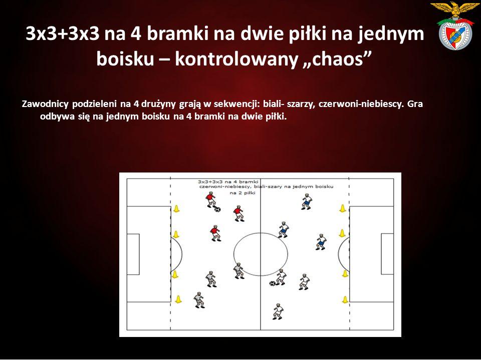 """3x3+3x3 na 4 bramki na dwie piłki na jednym boisku – kontrolowany """"chaos"""