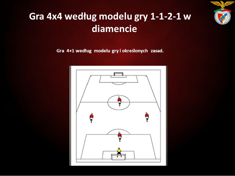 Gra 4x4 według modelu gry 1-1-2-1 w diamencie