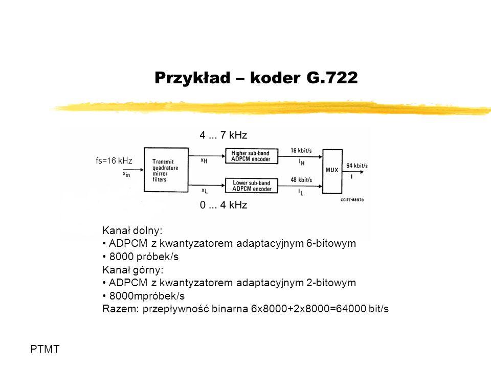 Przykład – koder G.722 Kanał dolny: