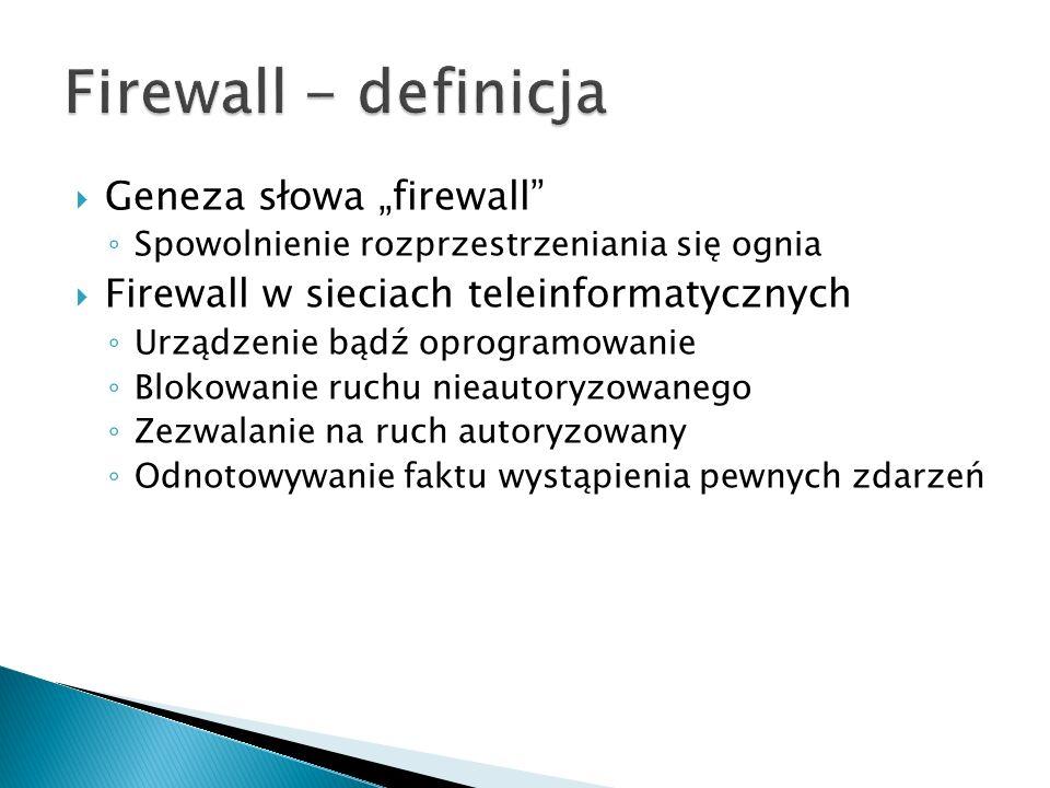 "Firewall - definicja Geneza słowa ""firewall"