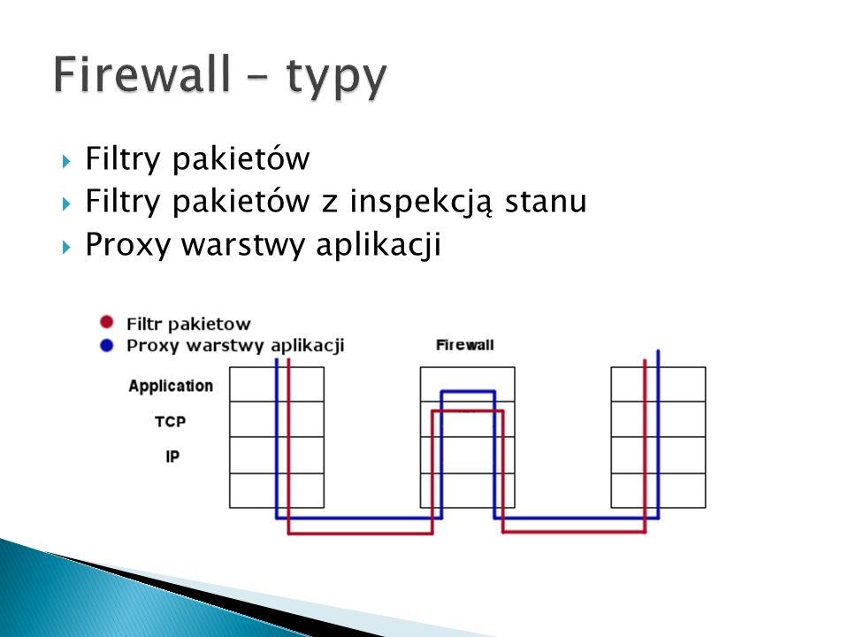 Firewall – typy Filtry pakietów Filtry pakietów z inspekcją stanu