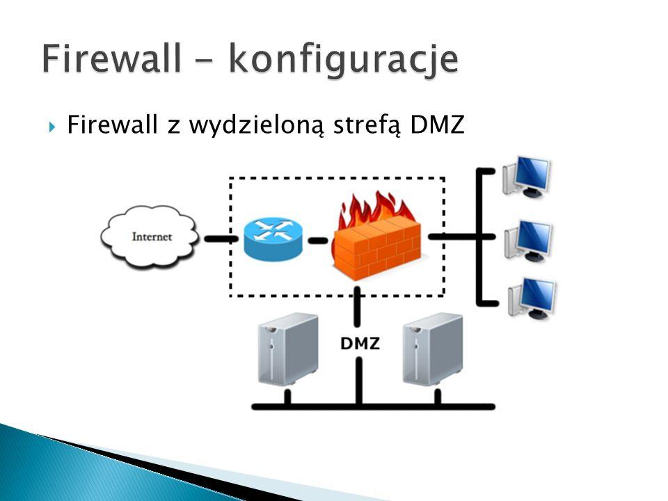 Firewall - konfiguracje