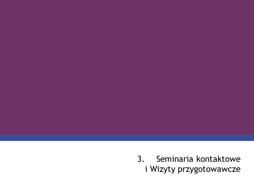 Seminaria kontaktowe i Wizyty przygotowawcze