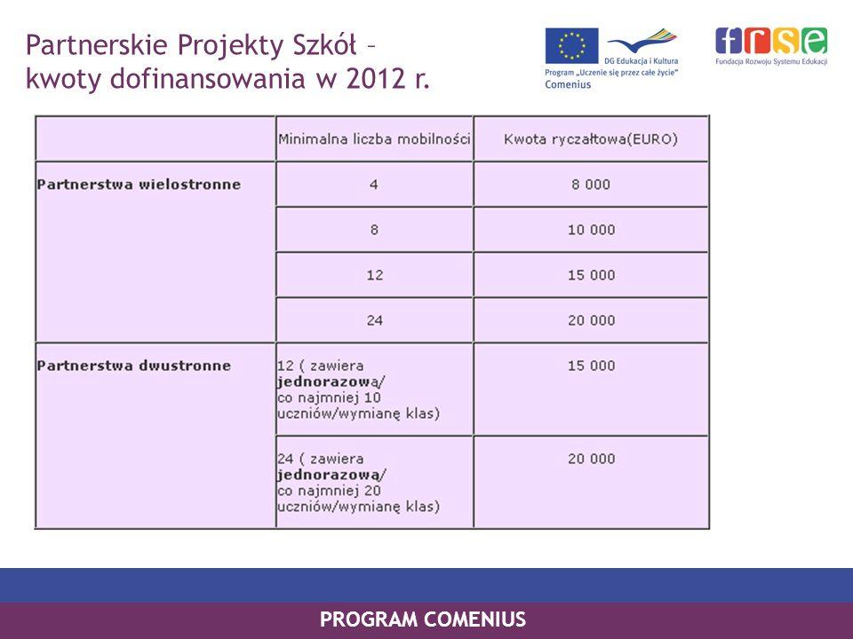 Partnerskie Projekty Szkół –