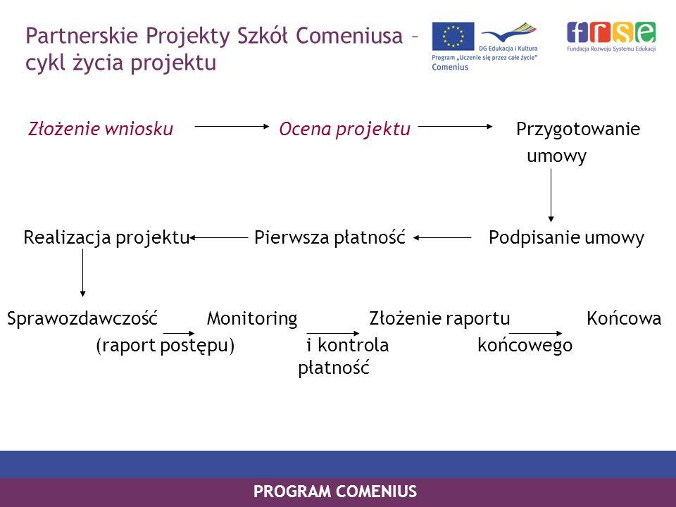 Partnerskie Projekty Szkół Comeniusa – cykl życia projektu