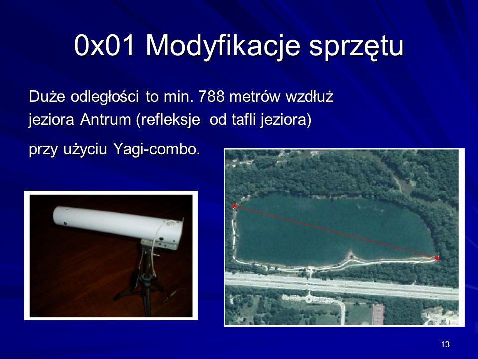 0x01 Modyfikacje sprzętu Duże odległości to min. 788 metrów wzdłuż