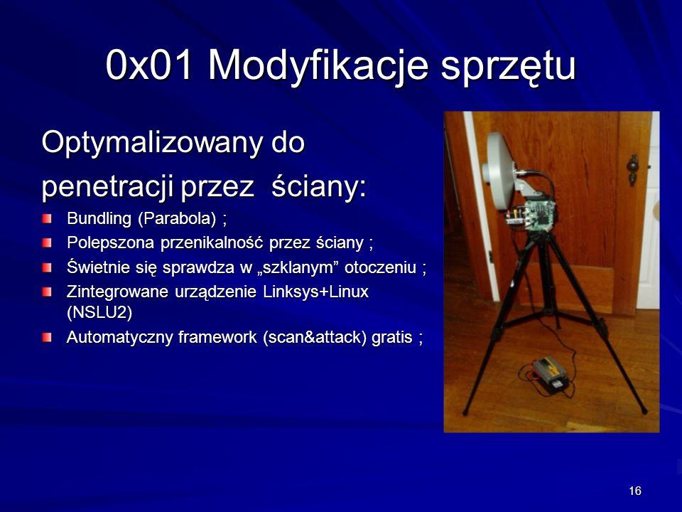 0x01 Modyfikacje sprzętu Optymalizowany do penetracji przez ściany: