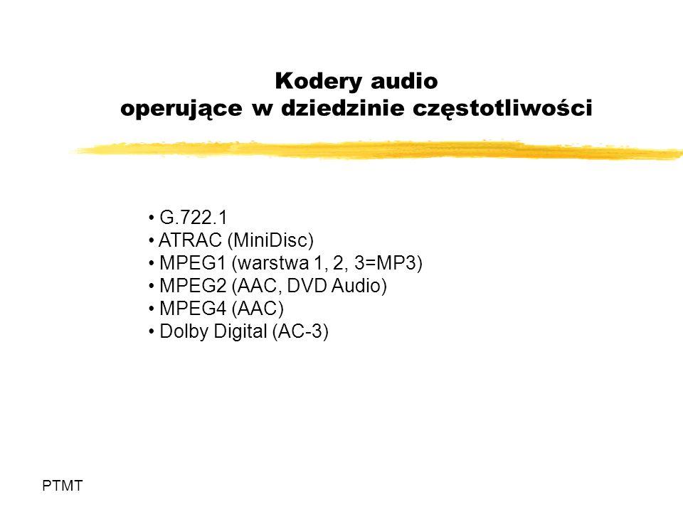 Kodery audio operujące w dziedzinie częstotliwości