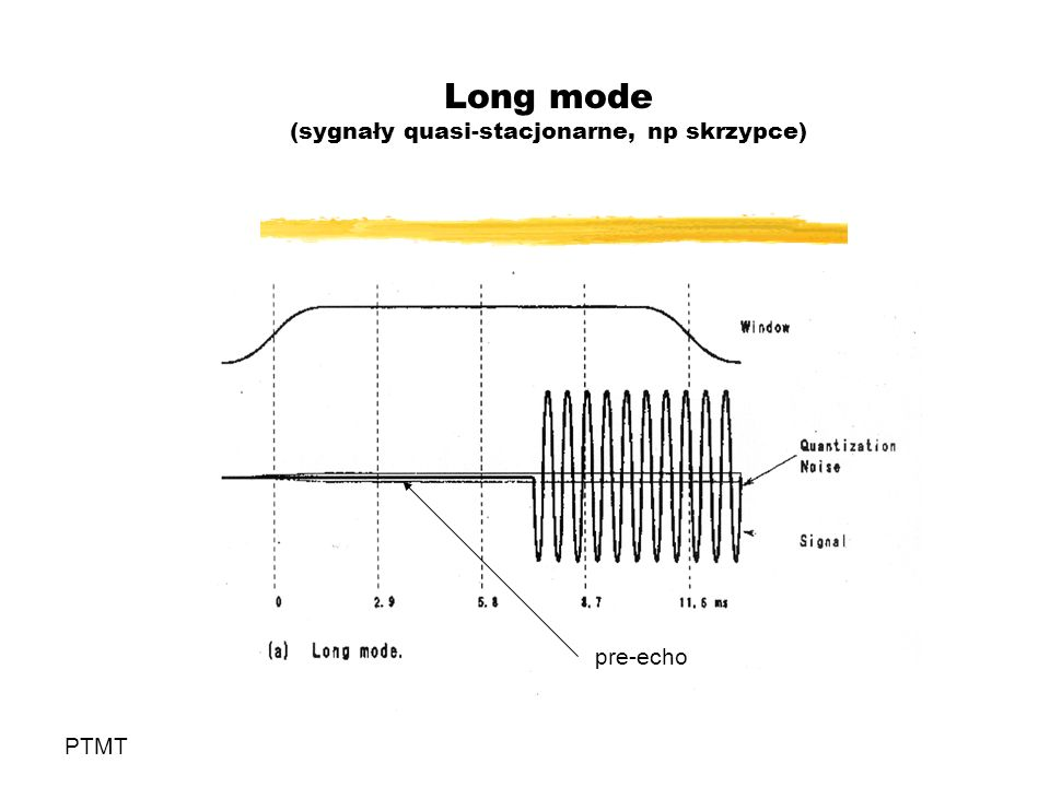 Long mode (sygnały quasi-stacjonarne, np skrzypce)