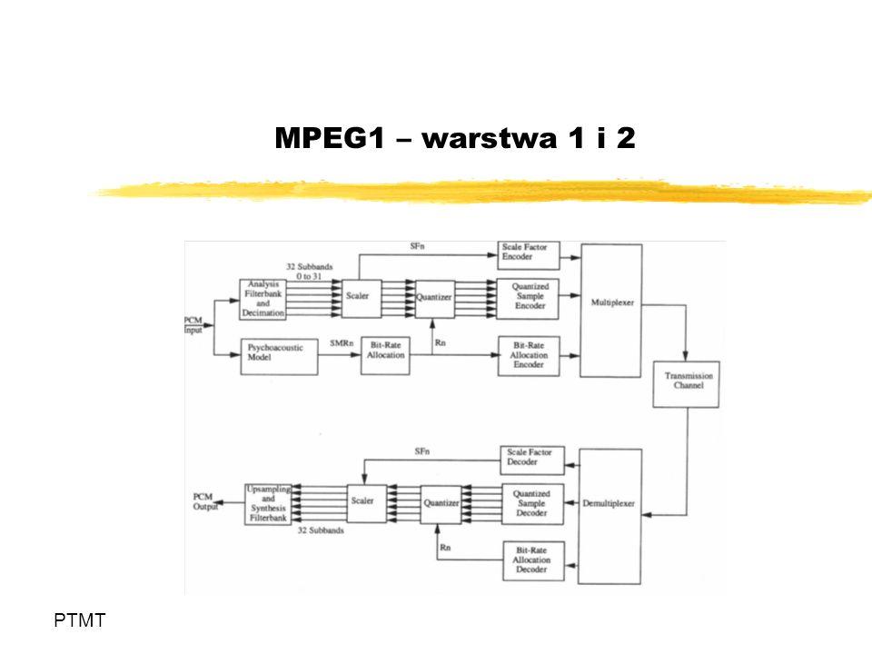 MPEG1 – warstwa 1 i 2 PTMT