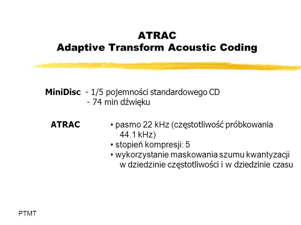 ATRAC Adaptive Transform Acoustic Coding