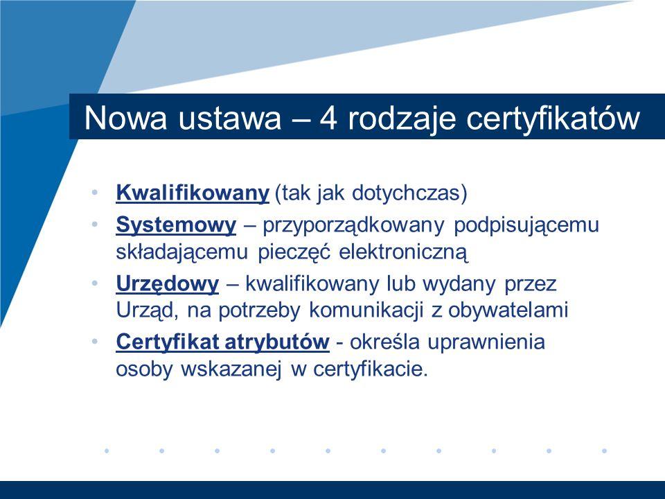 Nowa ustawa – 4 rodzaje certyfikatów