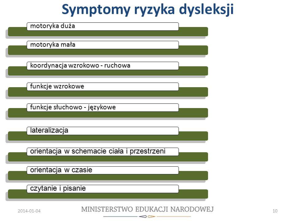 Symptomy ryzyka dysleksji