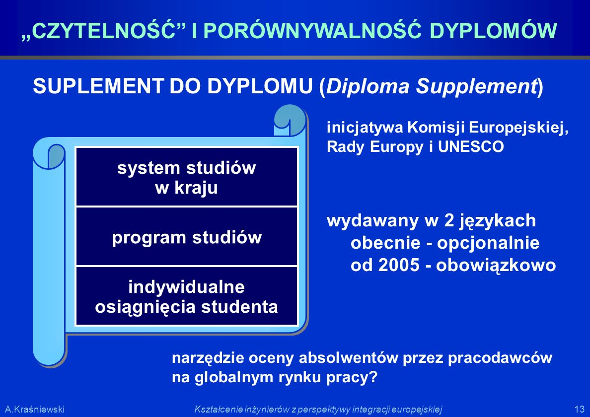 SUPLEMENT DO DYPLOMU (Diploma Supplement)