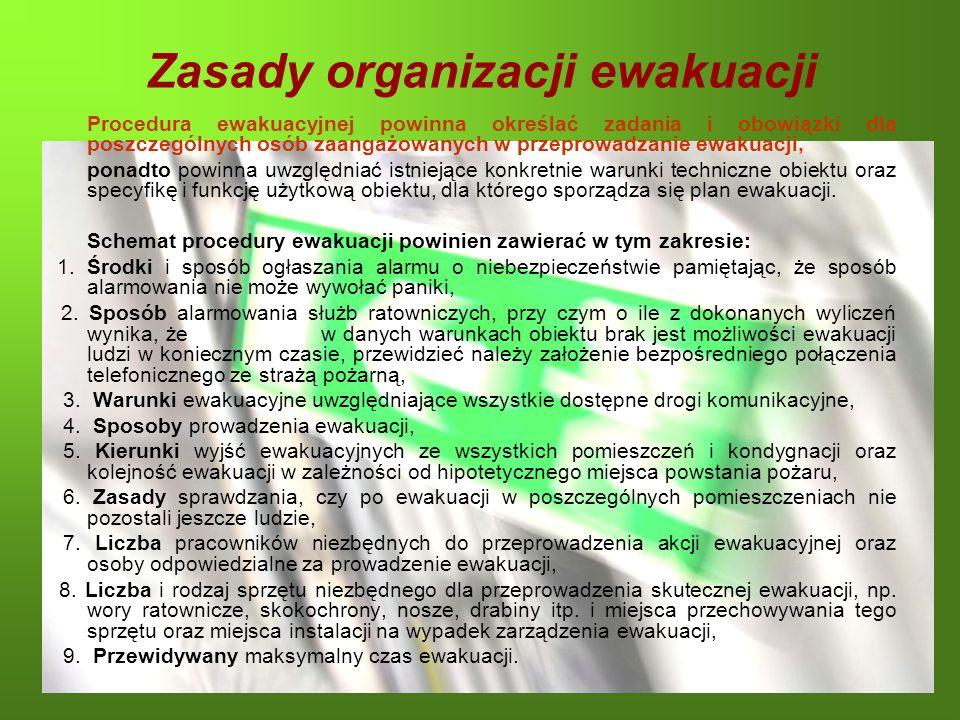 Zasady organizacji ewakuacji