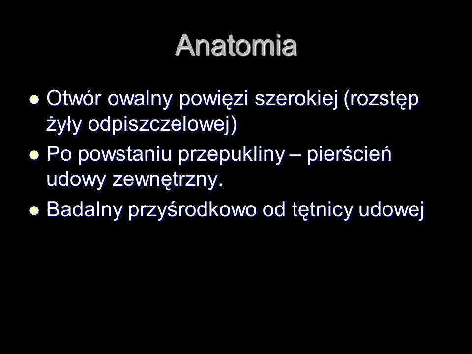 Anatomia Otwór owalny powięzi szerokiej (rozstęp żyły odpiszczelowej)