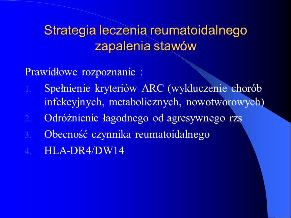Strategia leczenia reumatoidalnego zapalenia stawów