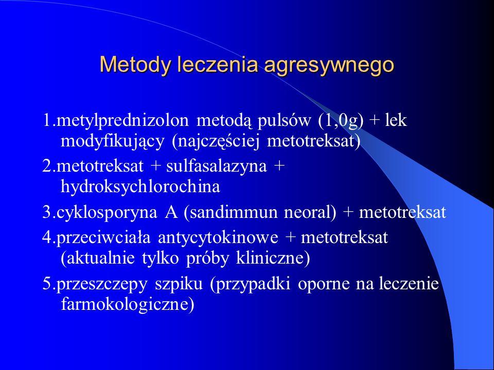 Metody leczenia agresywnego